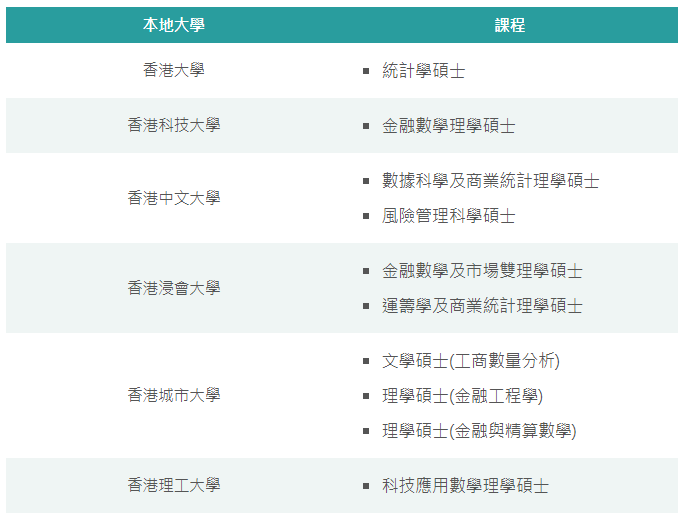 DSBI_Education_Pathway_hk_zh